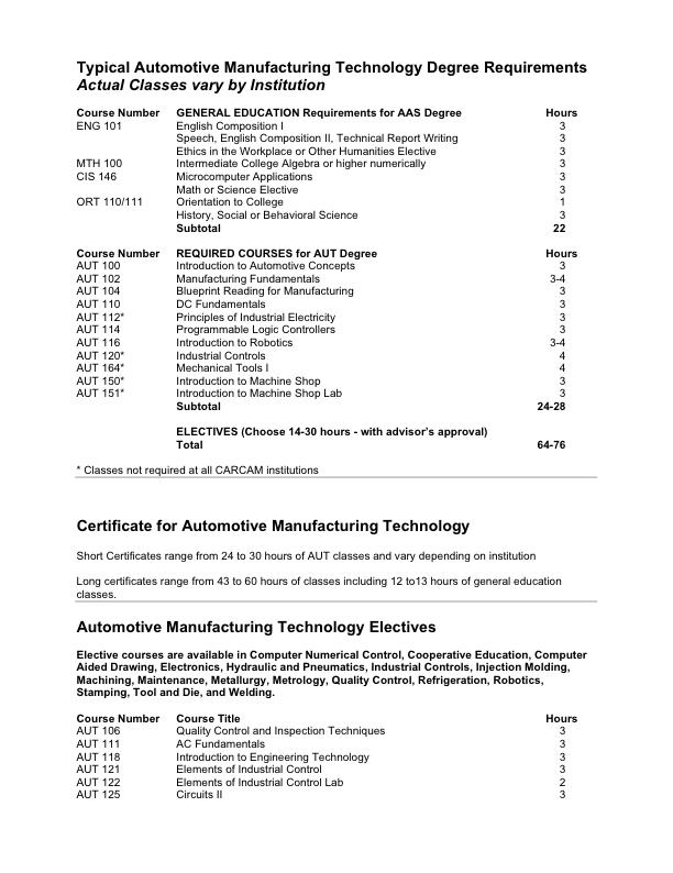 ATE Central - Typical Automotive Manufacturing Technology