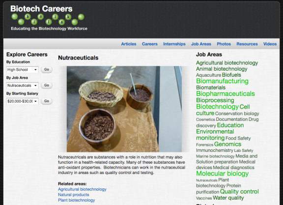 ATE Central - Biotech Careers: Nutraceuticals